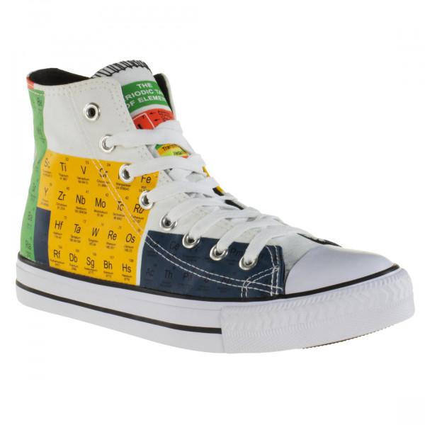 Periodensystem Schuhe